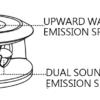 ultrasonic-pest-repeller-3d-stereo-wave-working